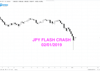 JPY Flash Crash 2019
