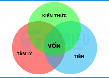 VỐN trong giao dịch Forex